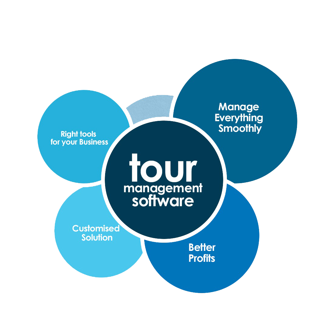 Tour Manager Software